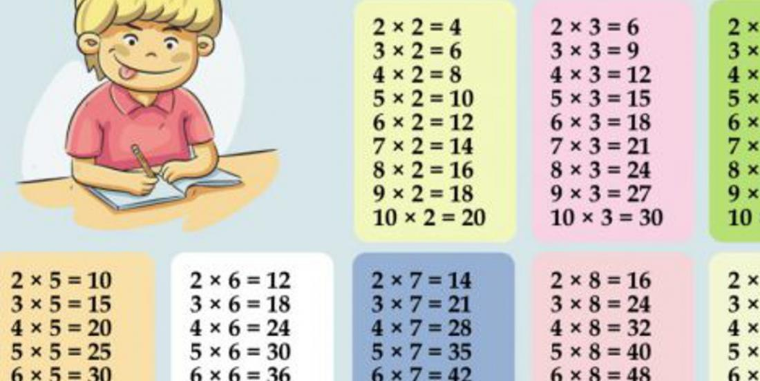 Amazing trick to teach multiplication tables easily to kids!