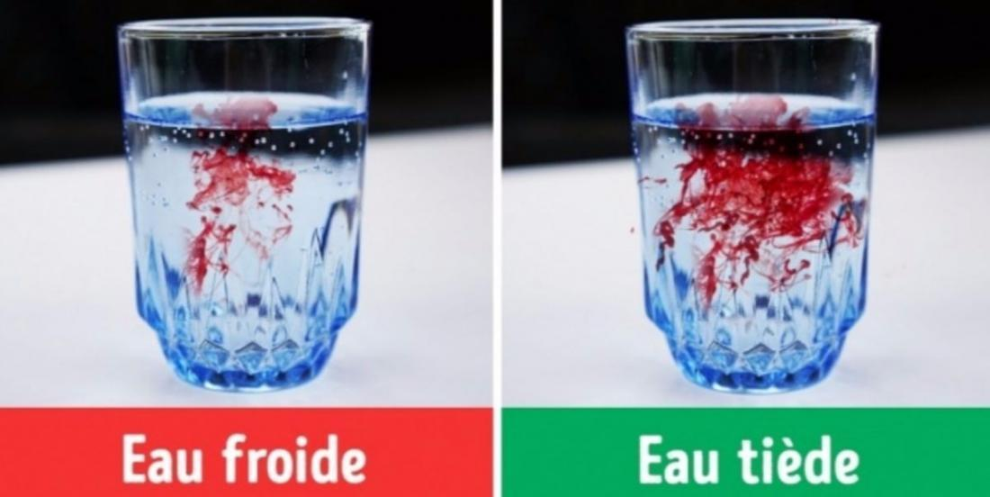Do not drink very cold water anymore! Here is the reason why you should stop!