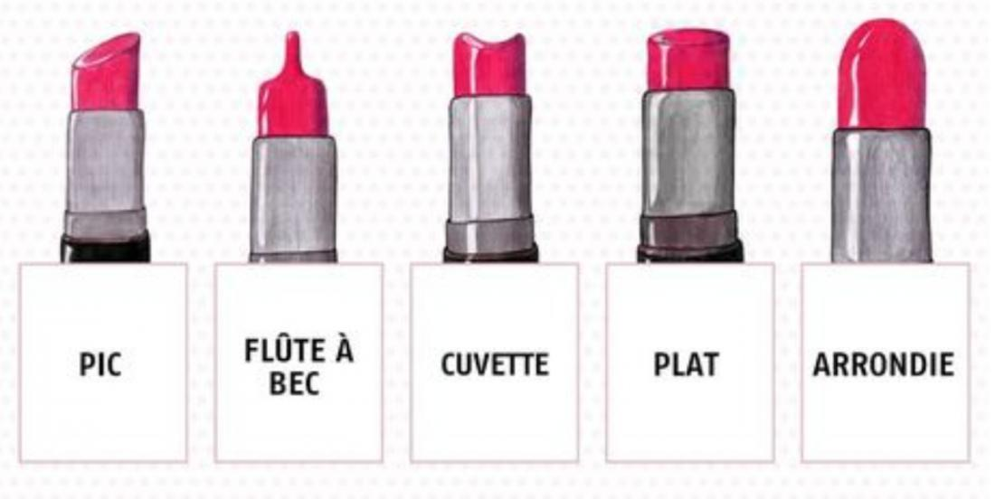 The shape of your lipstick reveals a lot about your personality!