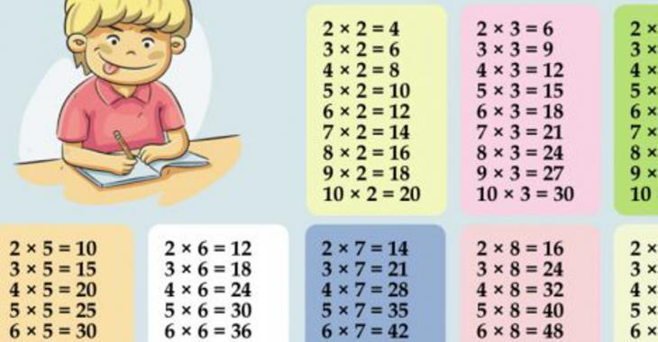 Help your children easily learn their times table - Tips and Tricks ...